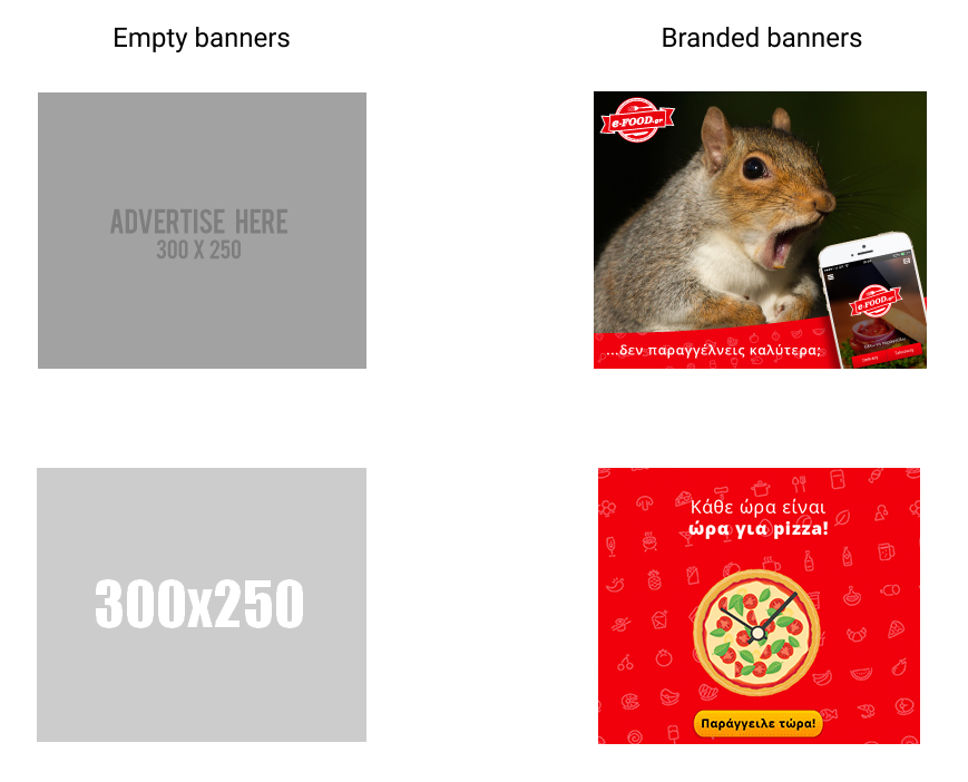 Empty vs Branded banners
